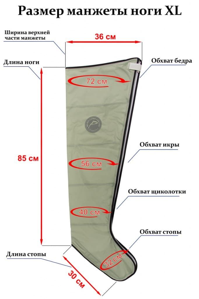 Манжеты для ног Seven Liner к ZAM-02 / 200S / Luxury