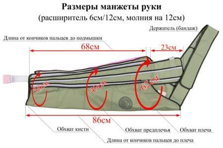 Расширитель манжеты для руки Seven Liner к ZAM-02 / 200S / Luxury